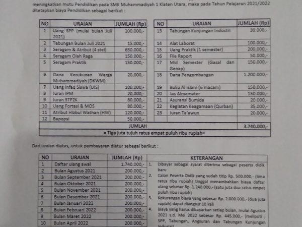 Biaya siswa baru SMK Muh 1 Klaten Utara